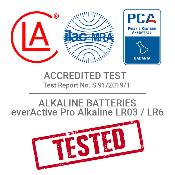 everActive alkalines tested by CLAiO