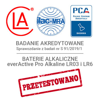 everActive Pro Alkaline tested