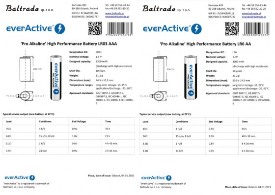 New datasheets of everActive Pro Alkaline batteries