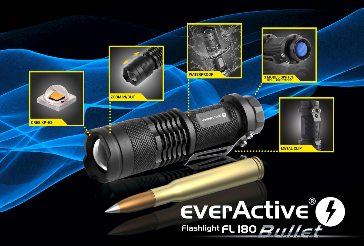 new handy zoom flashlight fl-180